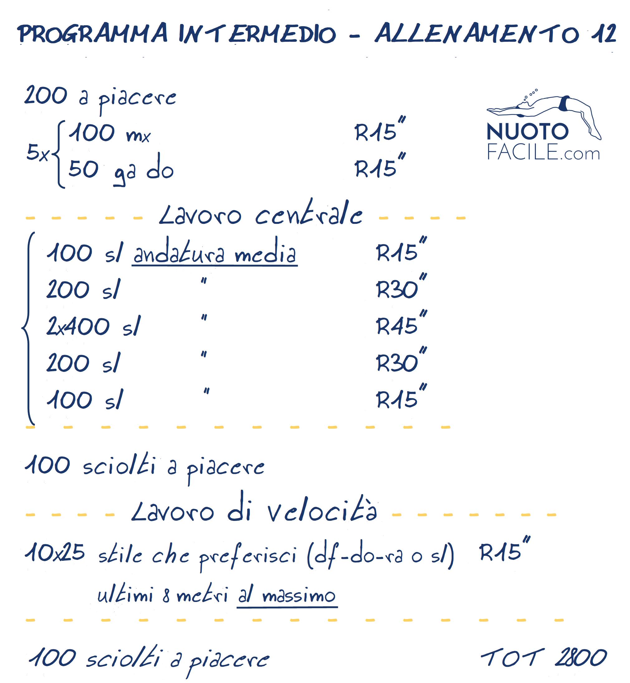 Programma di allenamento intermedio Nuoto Facile - allenamento 12
