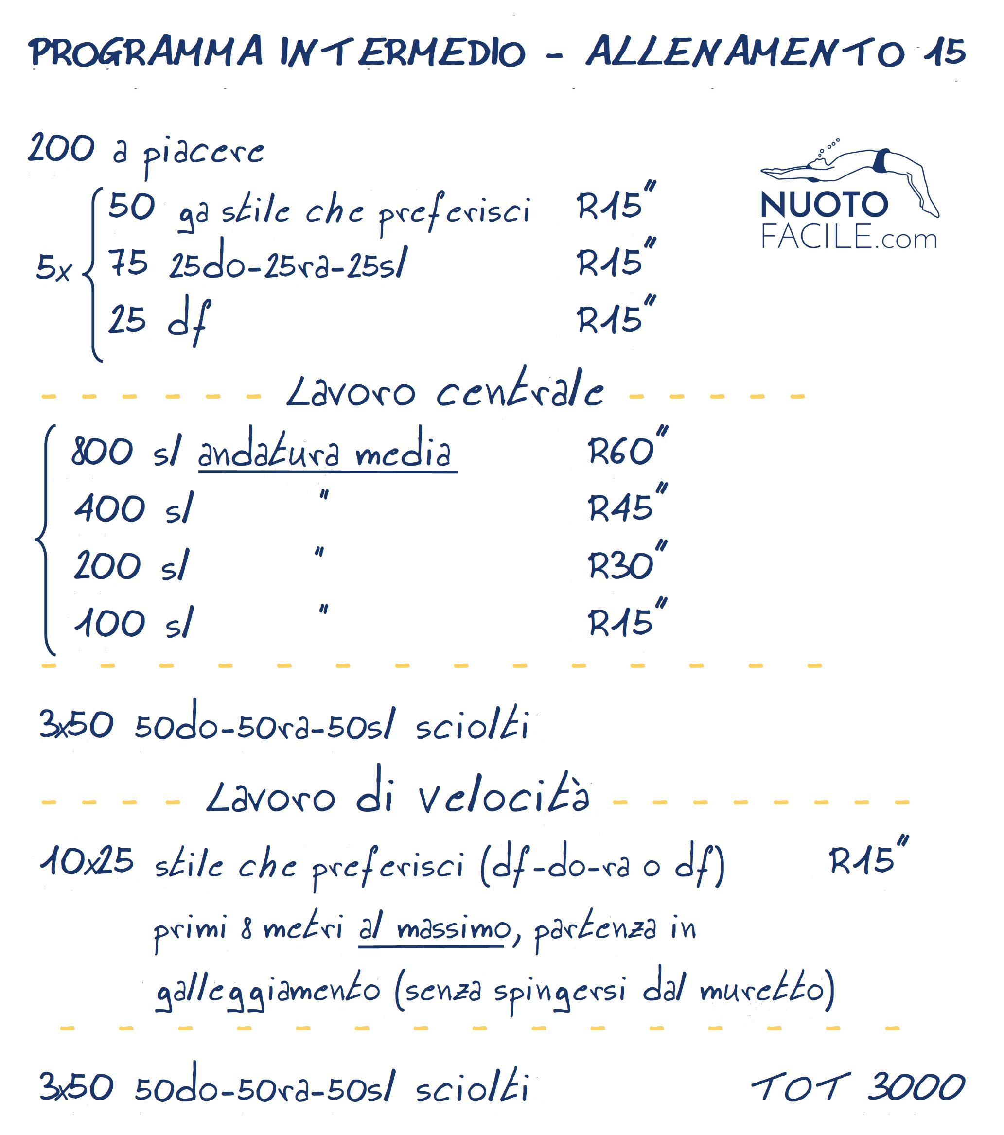 Programma di allenamento intermedio Nuoto Facile - allenamento 15