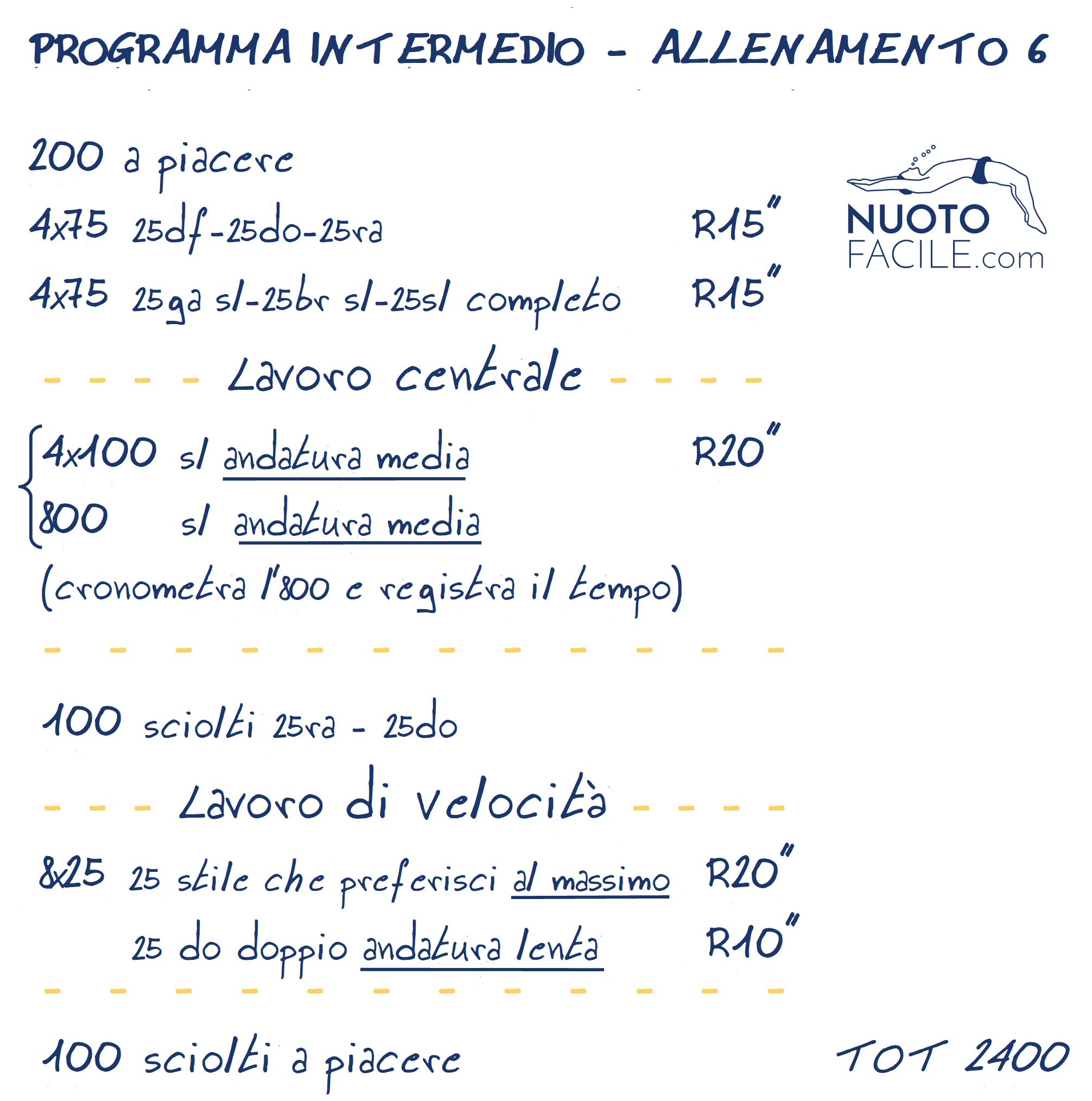 Programma di allenamento intermedio Nuoto Facile - allenamento 6